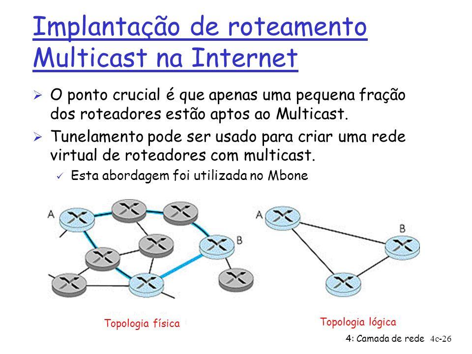 4: Camada de rede4c-26 Implantação de roteamento Multicast na Internet Ø O ponto crucial é que apenas uma pequena fração dos roteadores estão aptos ao