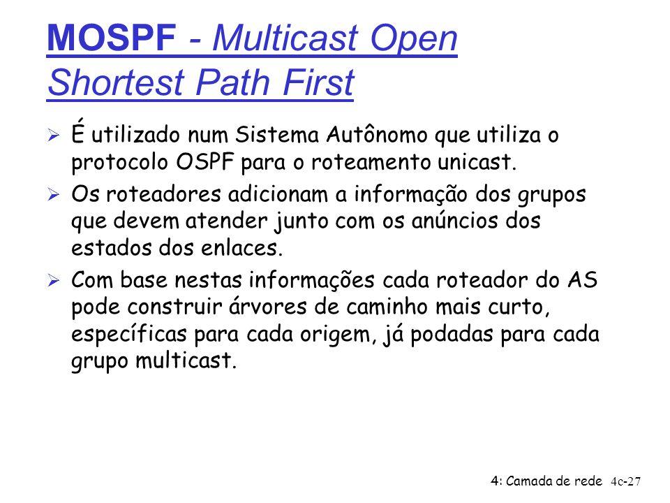 4: Camada de rede4c-27 MOSPF - Multicast Open Shortest Path First Ø É utilizado num Sistema Autônomo que utiliza o protocolo OSPF para o roteamento un