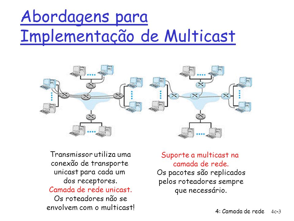 4: Camada de rede4c-24 Protocolos de Roteamento Multicast na Internet Ø DVMRP: Distance Vector Multicast Routing Protocol Ø MOSPF: Multicast Open Shortest Path First Ø CBT: Core-Based Trees Ø PIM: Protocol Independent Multicast