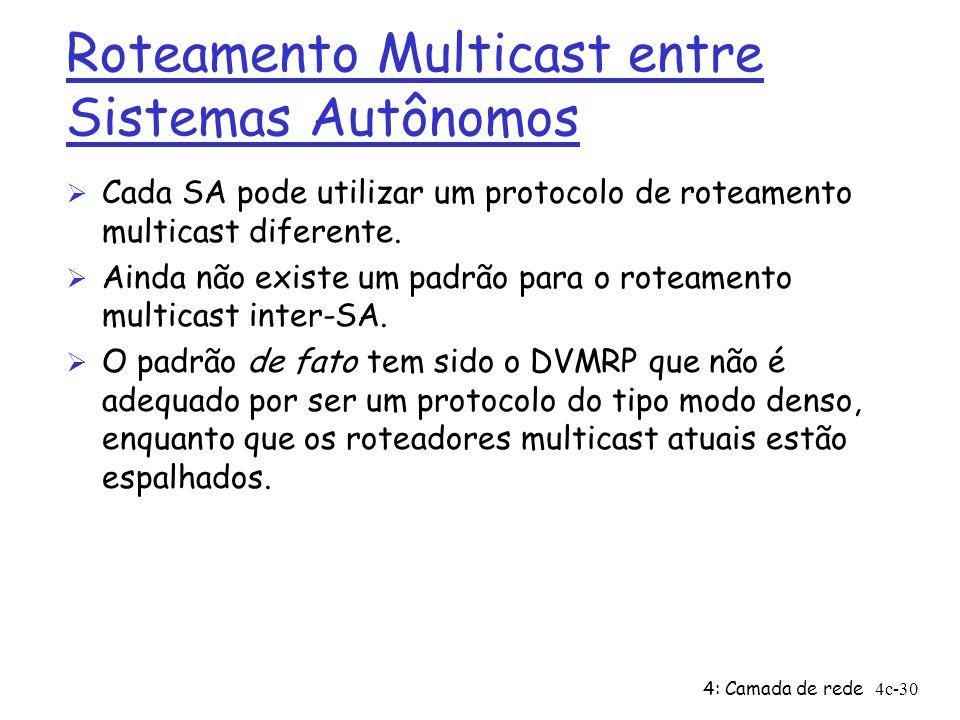 4: Camada de rede4c-30 Roteamento Multicast entre Sistemas Autônomos Ø Cada SA pode utilizar um protocolo de roteamento multicast diferente. Ø Ainda n