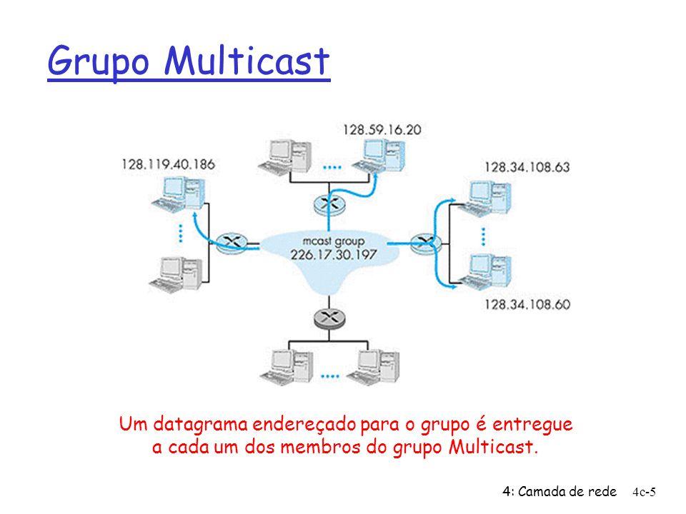 4: Camada de rede4c-16 Roteamento Multicast usando uma árvore compartilhada Ø Encontrar uma árvore que contenha todos os roteadores que tenham conectados a si todos os hosts pertencentes a um dado grupo.