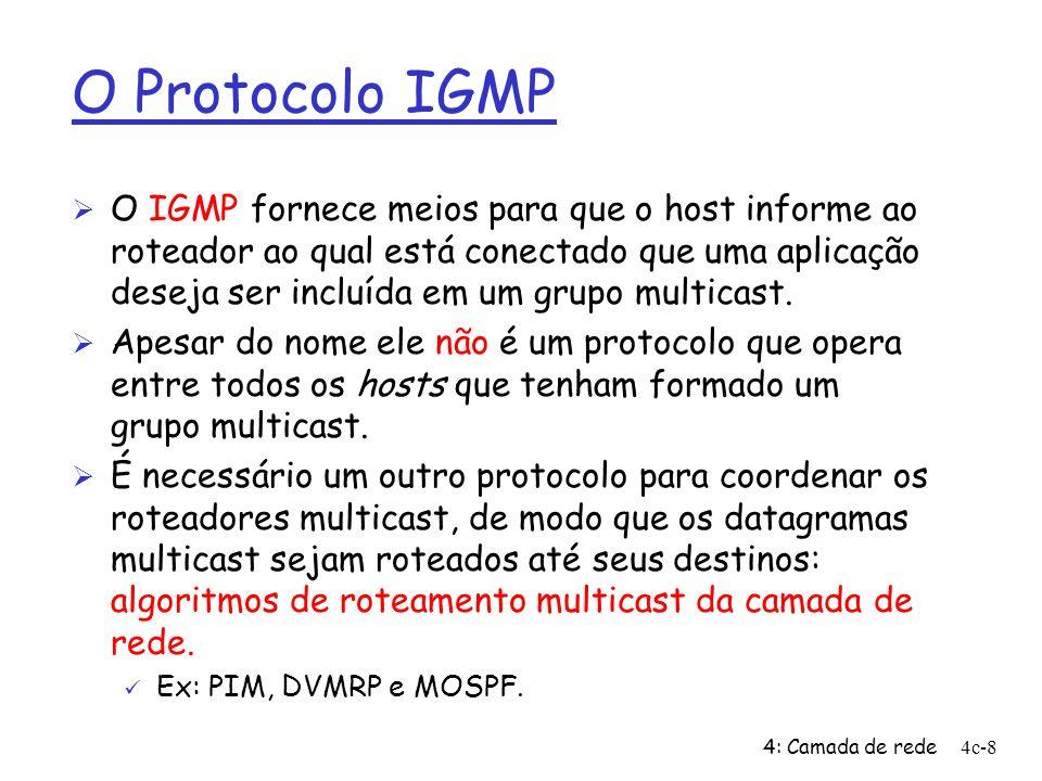 4: Camada de rede4c-9 Tipos de Mensagens IGMP v2 Tipos das Mensagens IGMP Enviada por Finalidade Consulta sobre participação em grupos:geral RoteadorConsultar quais os grupos multicast em que os hosts associados estão incluídos.