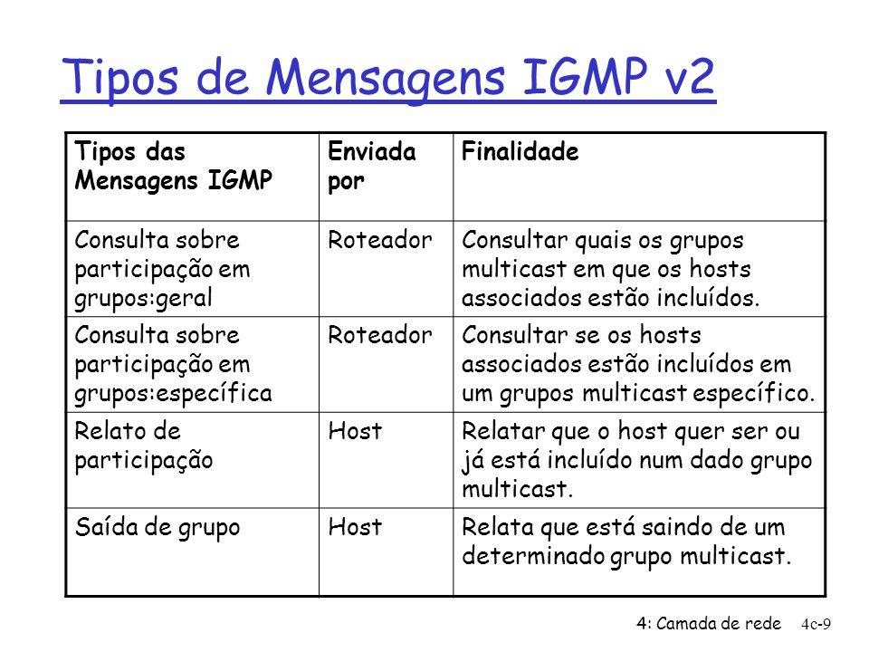 4: Camada de rede4c-9 Tipos de Mensagens IGMP v2 Tipos das Mensagens IGMP Enviada por Finalidade Consulta sobre participação em grupos:geral RoteadorC