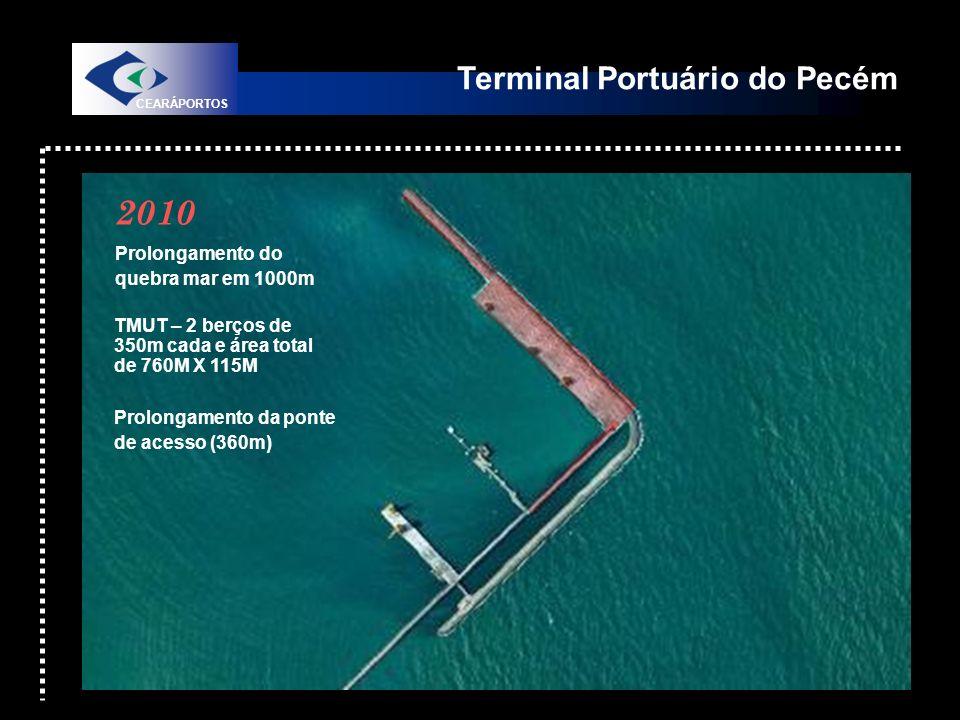Terminal Portuário do Pecém CEARÁPORTOS 2010 Prolongamento do quebra mar em 1000m TMUT – 2 berços de 350m cada e área total de 760M X 115M Prolongamen
