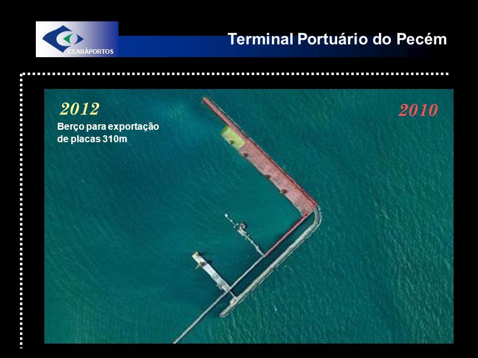 Terminal Portuário do Pecém CEARÁPORTOS 2012 2010 Berço para exportação de placas 310m