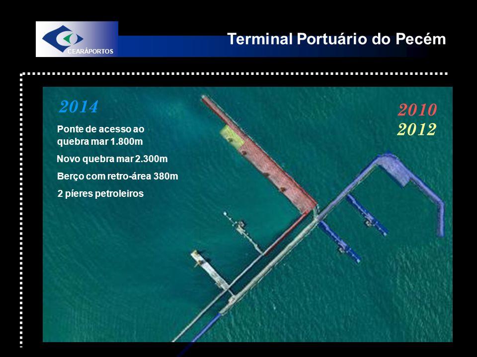 Terminal Portuário do Pecém CEARÁPORTOS 2014 2012 2010 Ponte de acesso ao quebra mar 1.800m Novo quebra mar 2.300m Berço com retro-área 380m 2 píeres