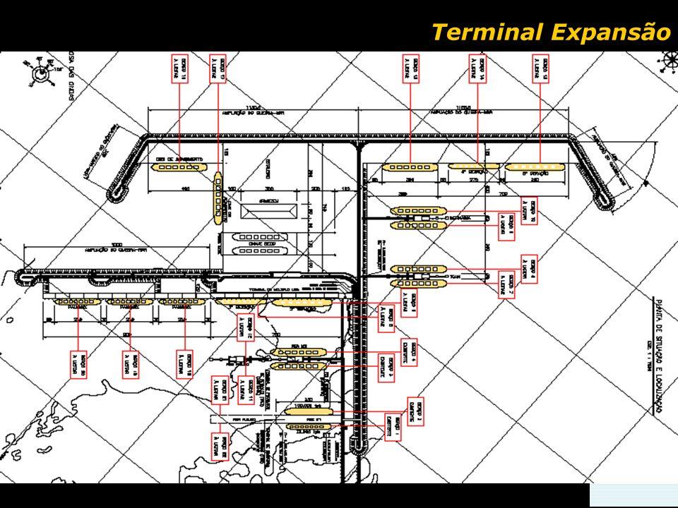 Terminal Expansão