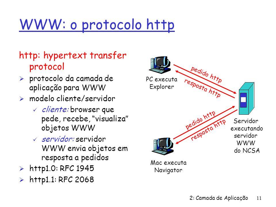 2: Camada de Aplicação11 WWW: o protocolo http http: hypertext transfer protocol Ø protocolo da camada de aplicação para WWW Ø modelo cliente/servidor