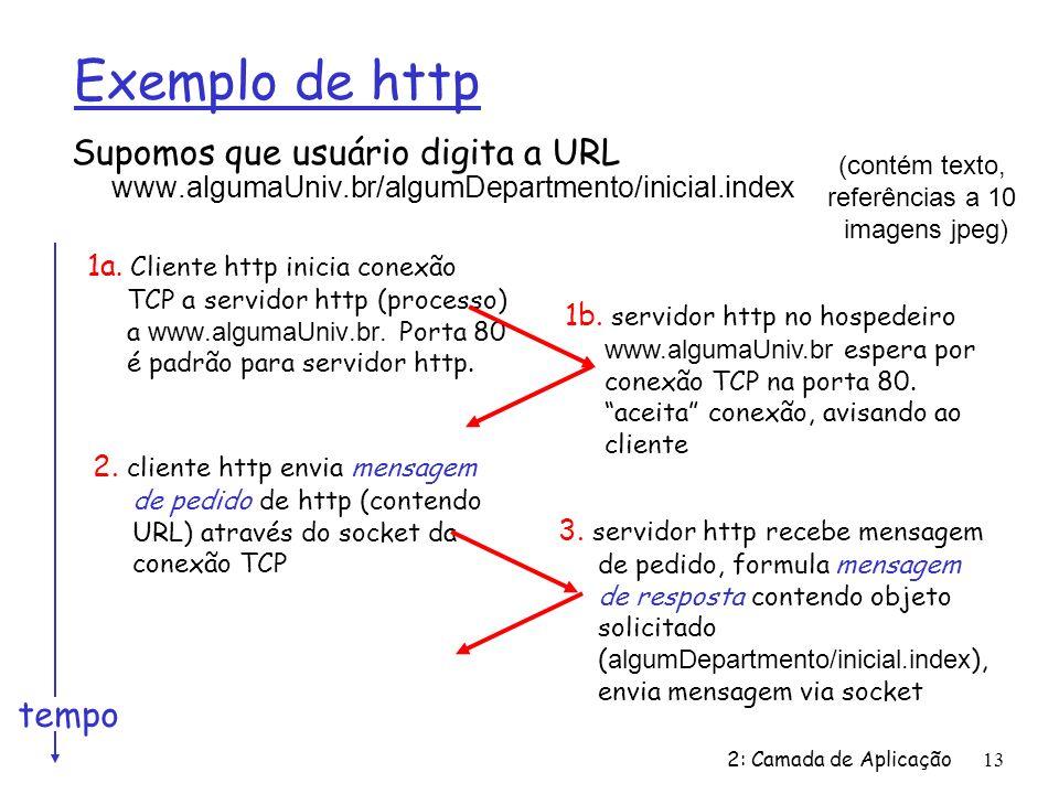 2: Camada de Aplicação13 Exemplo de http Supomos que usuário digita a URL www.algumaUniv.br/algumDepartmento/inicial.index 1a. Cliente http inicia con