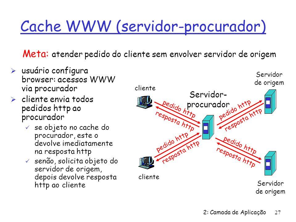 2: Camada de Aplicação27 Cache WWW (servidor-procurador) Ø usuário configura browser: acessos WWW via procurador Ø cliente envia todos pedidos http ao
