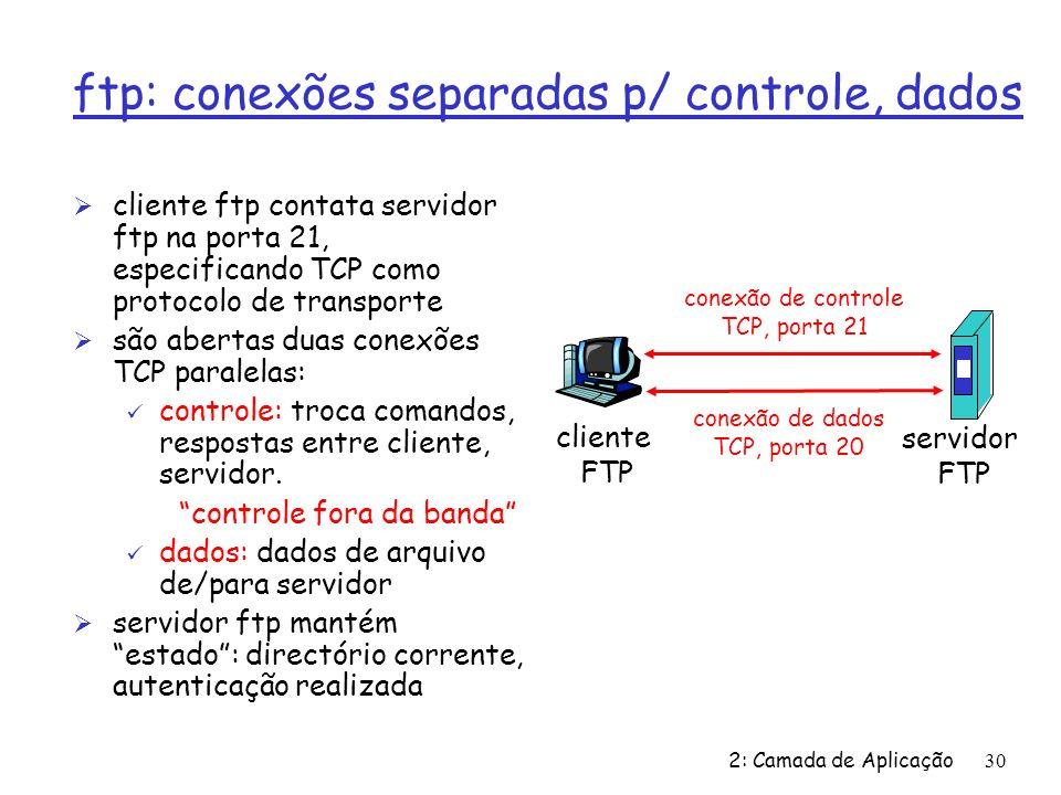 2: Camada de Aplicação30 ftp: conexões separadas p/ controle, dados Ø cliente ftp contata servidor ftp na porta 21, especificando TCP como protocolo d