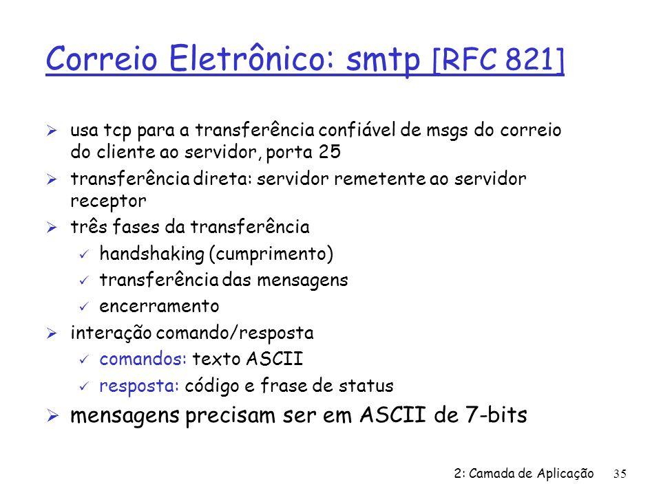 2: Camada de Aplicação35 Correio Eletrônico: smtp [RFC 821] Ø usa tcp para a transferência confiável de msgs do correio do cliente ao servidor, porta