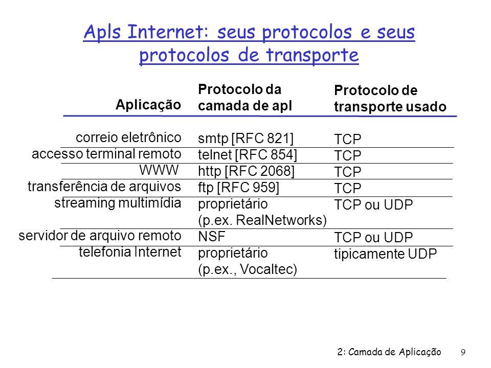 2: Camada de Aplicação40 Formato de uma mensagem: extensões para multimídia Ø MIME: multimedia mail extension, RFC 2045, 2056 Ø linhas adicionais no cabeçalho da msg declaram tipo do conteúdo MIME From: ana@consumidor.br To: bernardo@doces.br Subject: Imagem de uma bela torta MIME-Version: 1.0 Content-Transfer-Encoding: base64 Content-Type: image/jpeg base64 encoded data....................................base64 encoded data tipo, subtipo de dados multimídia, declaração parâmetros método usado p/ codificar dados versão MIME Dados codificados