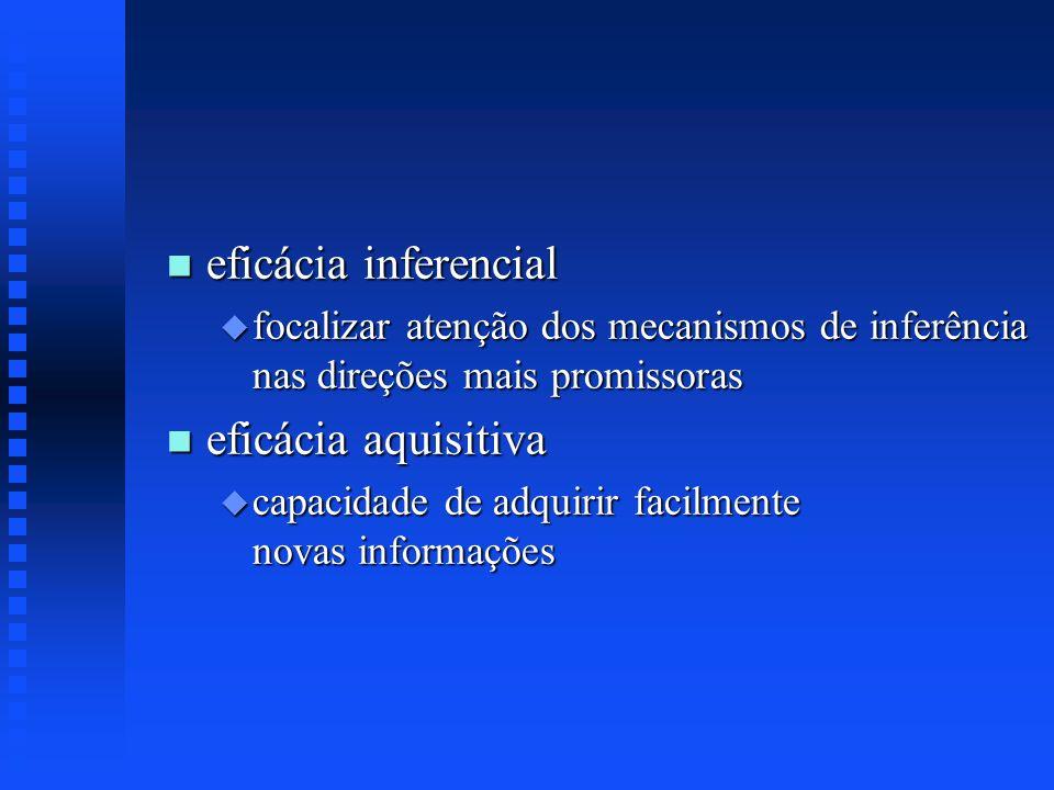 n eficácia inferencial u focalizar atenção dos mecanismos de inferência nas direções mais promissoras n eficácia aquisitiva u capacidade de adquirir f