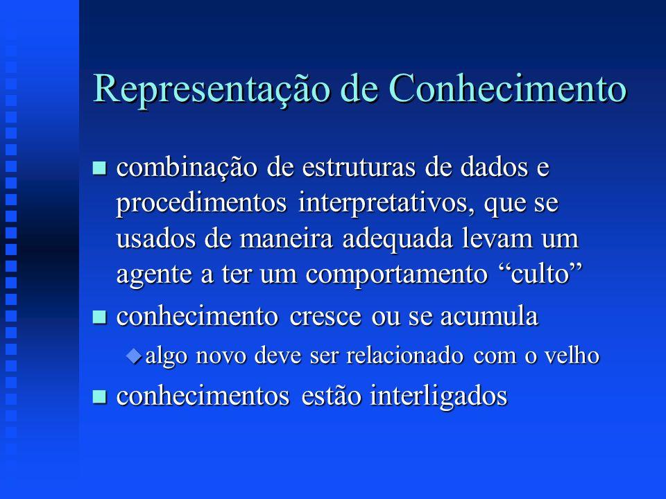 Representação de Conhecimento n combinação de estruturas de dados e procedimentos interpretativos, que se usados de maneira adequada levam um agente a
