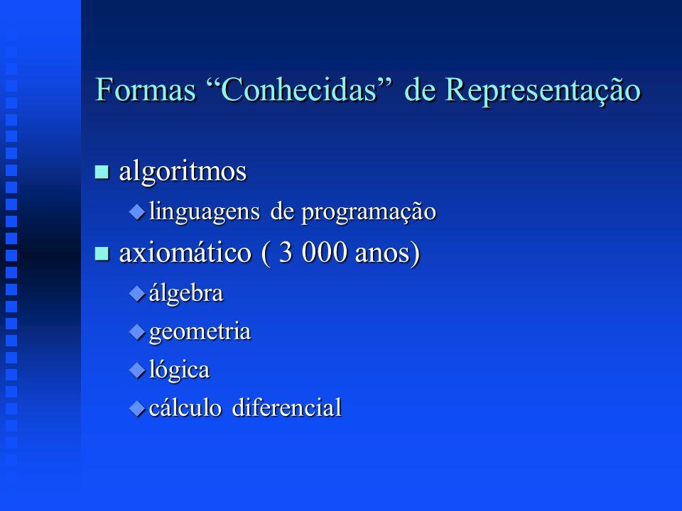Formas Conhecidas de Representação n algoritmos u linguagens de programação n axiomático ( 3 000 anos) u álgebra u geometria u lógica u cálculo difere