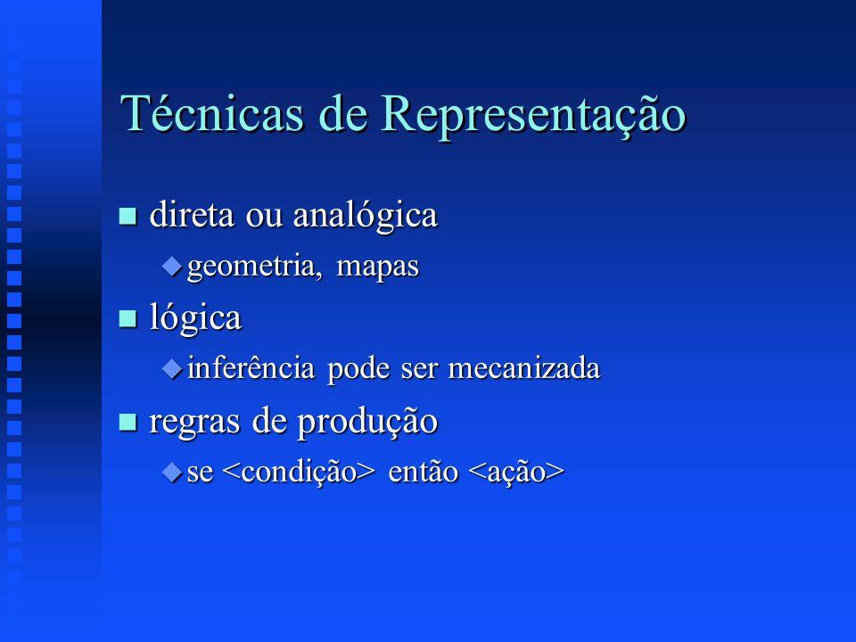 Técnicas de Representação n direta ou analógica u geometria, mapas n lógica u inferência pode ser mecanizada n regras de produção u se então u se entã