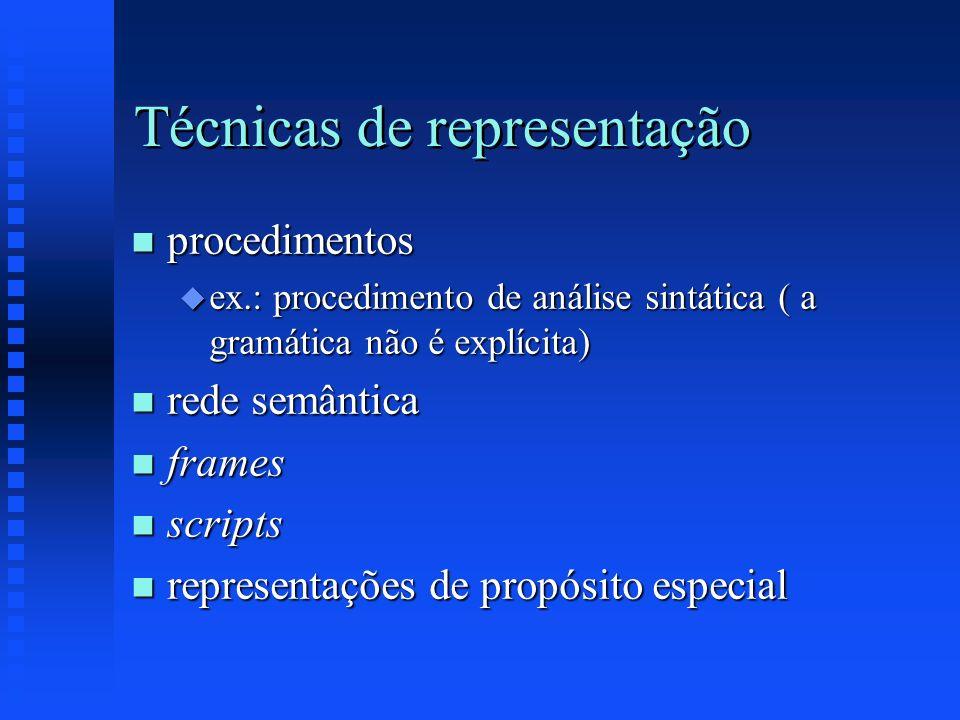 Técnicas de representação n procedimentos u ex.: procedimento de análise sintática ( a gramática não é explícita) n rede semântica n frames n scripts