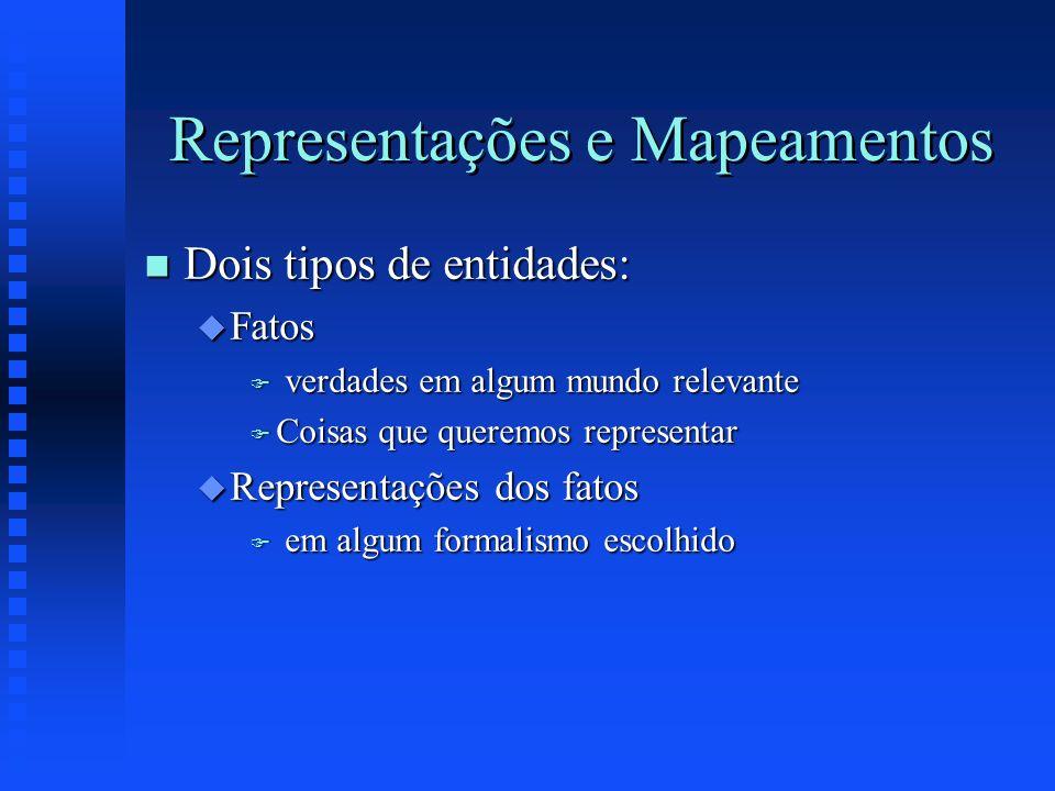 Representações e Mapeamentos n Dois tipos de entidades: u Fatos F verdades em algum mundo relevante F Coisas que queremos representar u Representações