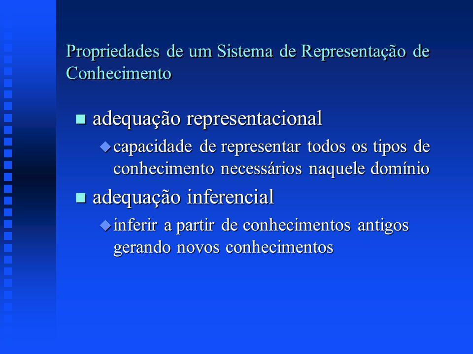 Propriedades de um Sistema de Representação de Conhecimento n adequação representacional u capacidade de representar todos os tipos de conhecimento ne