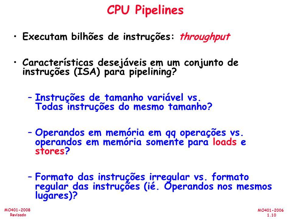 MO401-2006 1.10 MO401-2008 Revisado CPU Pipelines Executam bilhões de instruções: throughput Características desejáveis em um conjunto de instruções (ISA) para pipelining.