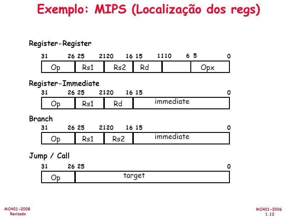 MO401-2006 1.12 MO401-2008 Revisado Exemplo: MIPS (Localização dos regs) Op 312601516202125 Rs1Rd immediate Op 3126025 Op 312601516202125 Rs1Rs2 targe