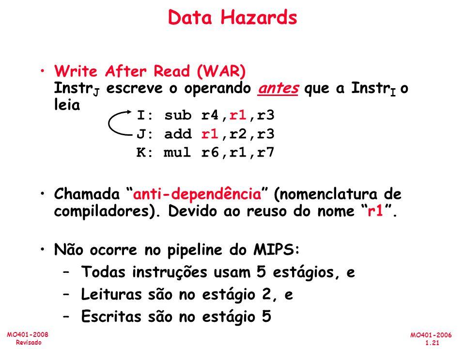 MO401-2006 1.21 MO401-2008 Revisado Write After Read (WAR) Instr J escreve o operando antes que a Instr I o leia Chamada anti-dependência (nomenclatura de compiladores).