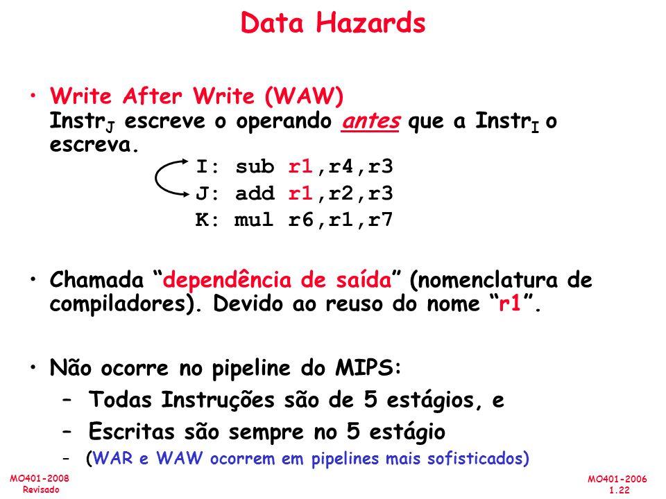 MO401-2006 1.22 MO401-2008 Revisado Data Hazards Write After Write (WAW) Instr J escreve o operando antes que a Instr I o escreva. Chamada dependência