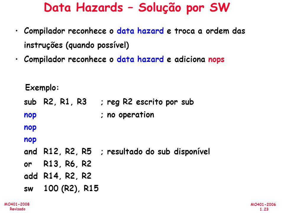 MO401-2006 1.23 MO401-2008 Revisado Data Hazards – Solução por SW Compilador reconhece o data hazard e troca a ordem das instruções (quando possível) Compilador reconhece o data hazard e adiciona nops Exemplo: subR2, R1, R3; reg R2 escrito por sub nop; no operation nop andR12, R2, R5; resultado do sub disponível orR13, R6, R2 addR14, R2, R2 sw100 (R2), R15