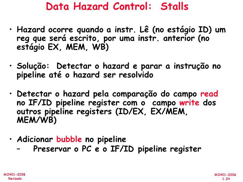 MO401-2006 1.24 MO401-2008 Revisado Data Hazard Control: Stalls Hazard ocorre quando a instr. Lê (no estágio ID) um reg que será escrito, por uma inst