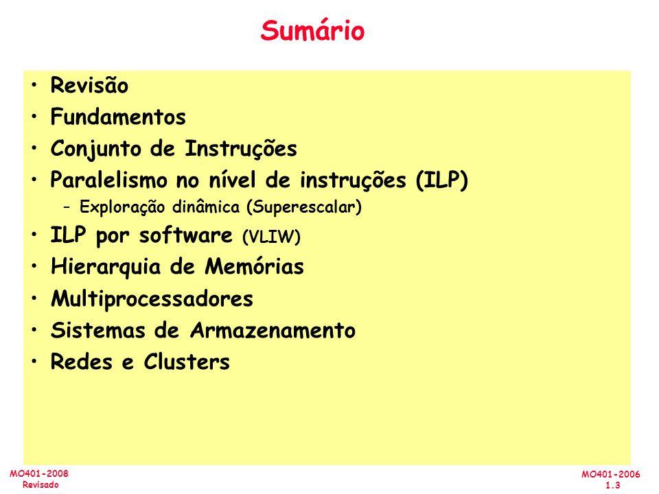 MO401-2006 1.3 MO401-2008 Revisado Sumário Revisão Fundamentos Conjunto de Instruções Paralelismo no nível de instruções (ILP) –Exploração dinâmica (Superescalar) ILP por software (VLIW) Hierarquia de Memórias Multiprocessadores Sistemas de Armazenamento Redes e Clusters