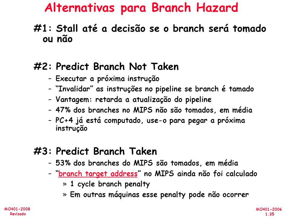MO401-2006 1.35 MO401-2008 Revisado Alternativas para Branch Hazard #1: Stall até a decisão se o branch será tomado ou não #2: Predict Branch Not Taken –Executar a próxima instrução –Invalidar as instruções no pipeline se branch é tamado –Vantagem: retarda a atualização do pipeline –47% dos branches no MIPS não são tomados, em média –PC+4 já está computado, use-o para pegar a próxima instrução #3: Predict Branch Taken –53% dos branches do MIPS são tomados, em média –branch target address no MIPS ainda não foi calculado »1 cycle branch penalty »Em outras máquinas esse penalty pode não ocorrer