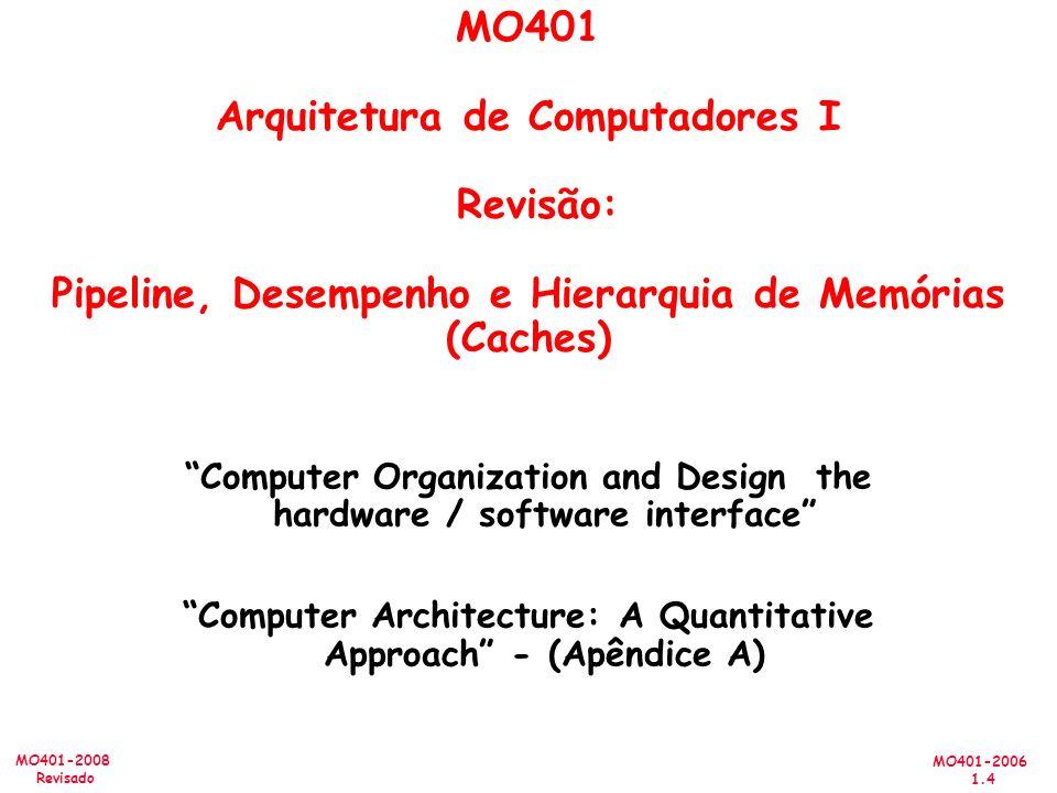 MO401-2006 1.4 MO401-2008 Revisado Computer Organization and Design the hardware / software interface Computer Architecture: A Quantitative Approach - (Apêndice A) MO401 Arquitetura de Computadores I Revisão: Pipeline, Desempenho e Hierarquia de Memórias (Caches)