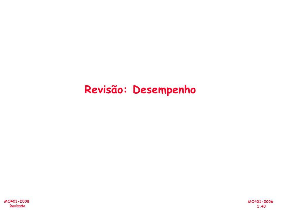 MO401-2006 1.40 MO401-2008 Revisado Revisão: Desempenho