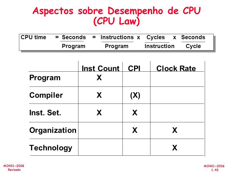 MO401-2006 1.43 MO401-2008 Revisado Aspectos sobre Desempenho de CPU (CPU Law) CPU time= Seconds = Instructions x Cycles x Seconds Program Program Instruction Cycle CPU time= Seconds = Instructions x Cycles x Seconds Program Program Instruction Cycle Inst Count CPIClock Rate Program X Compiler X (X) Inst.
