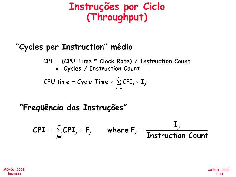 MO401-2006 1.44 MO401-2008 Revisado Instruções por Ciclo (Throughput) Freqüência das Instruções CPI = (CPU Time * Clock Rate) / Instruction Count = Cy