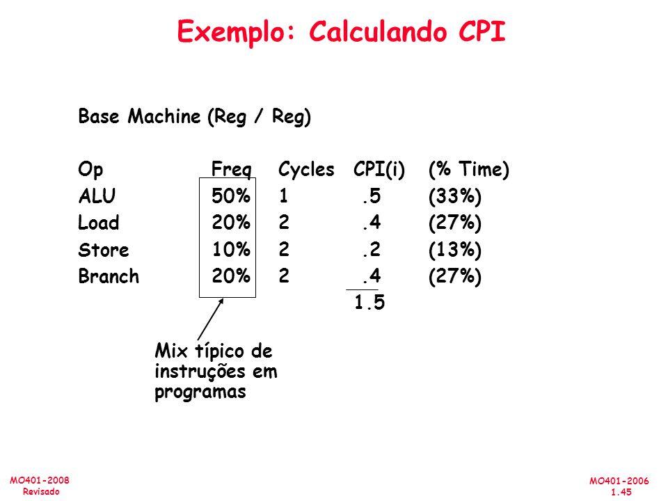 MO401-2006 1.45 MO401-2008 Revisado Exemplo: Calculando CPI Mix típico de instruções em programas Base Machine (Reg / Reg) OpFreqCyclesCPI(i)(% Time) ALU50%1.5(33%) Load20%2.4(27%) Store10%2.2(13%) Branch20%2.4(27%) 1.5