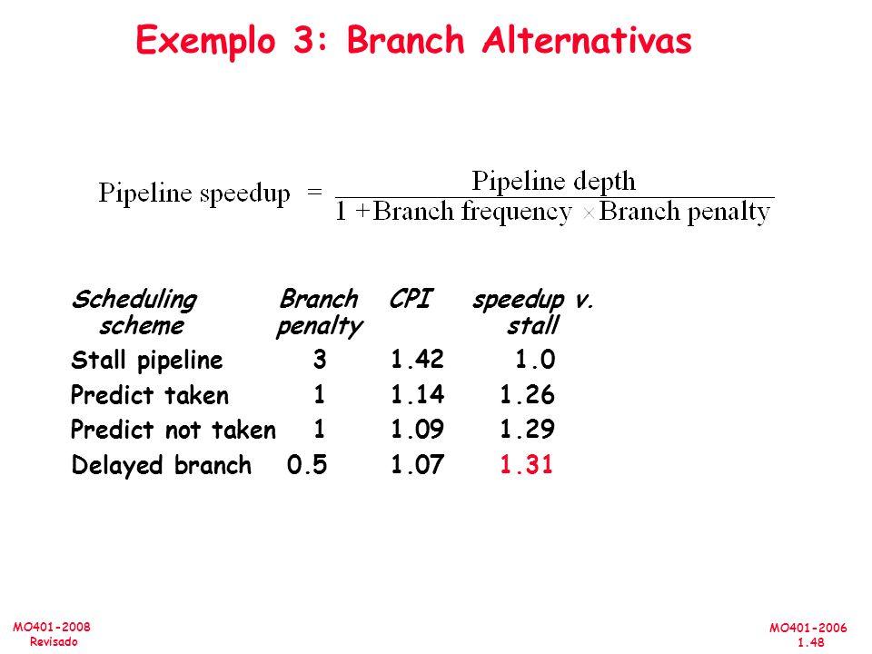 MO401-2006 1.48 MO401-2008 Revisado Exemplo 3: Branch Alternativas Scheduling Branch CPI speedup v. scheme penaltystall Stall pipeline3 1.421.0 Predic