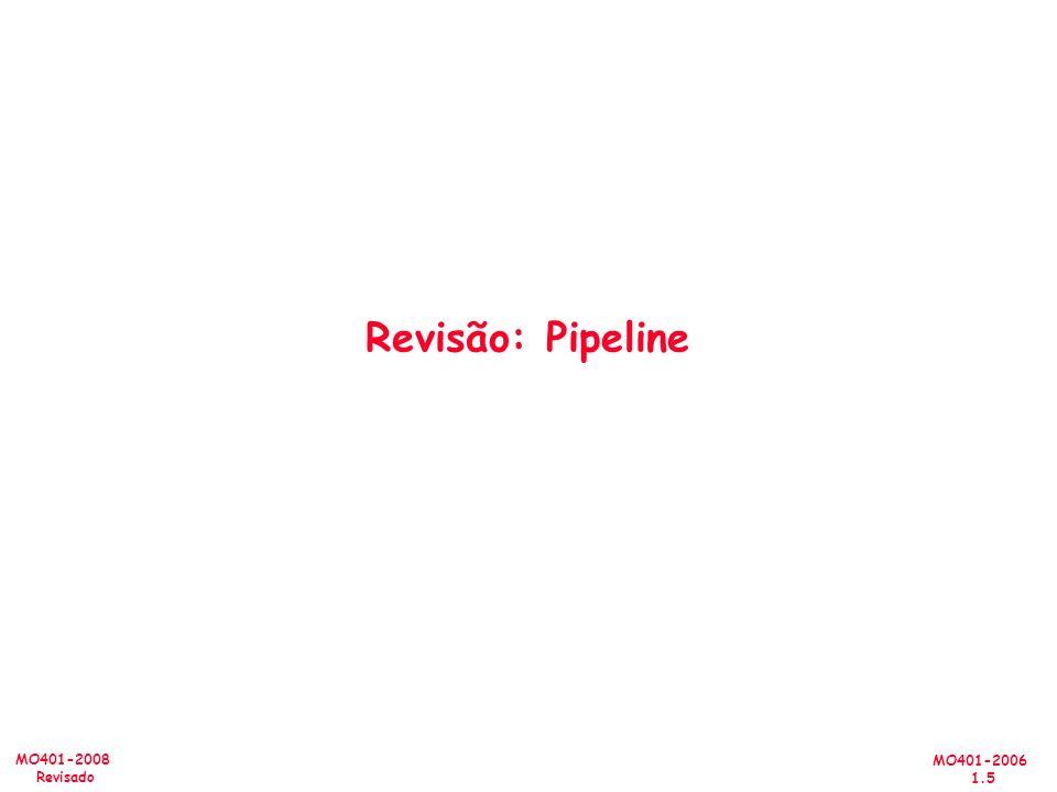 MO401-2006 1.5 MO401-2008 Revisado Revisão: Pipeline