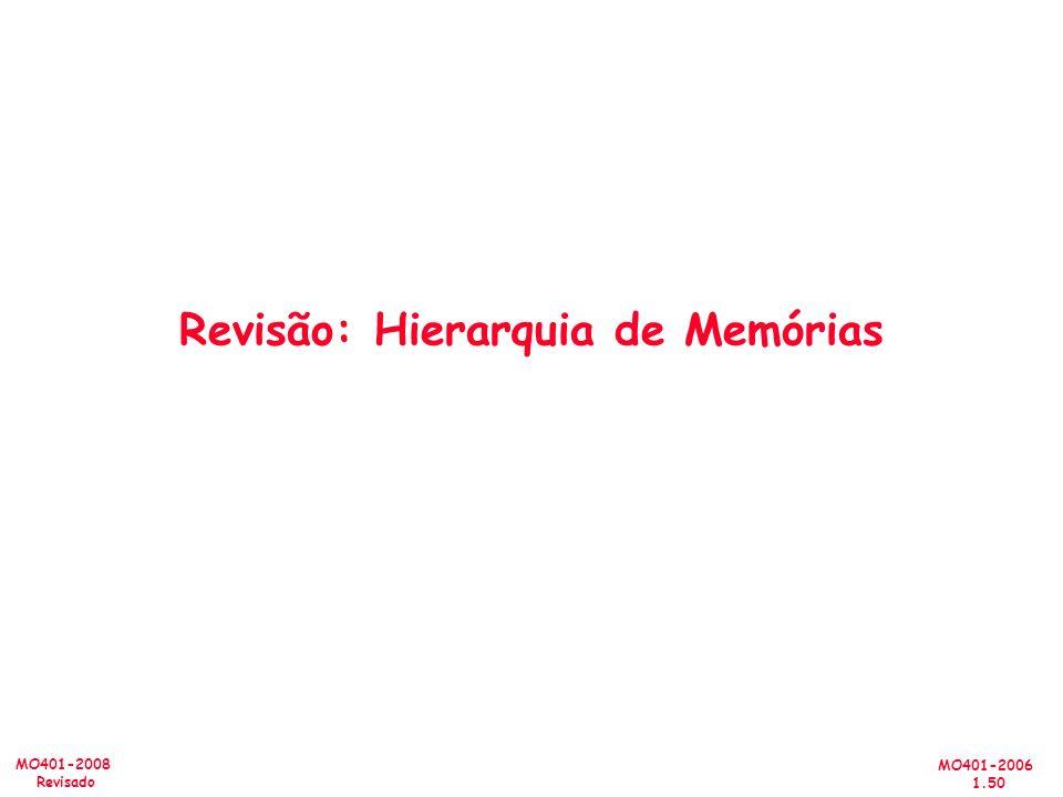 MO401-2006 1.50 MO401-2008 Revisado Revisão: Hierarquia de Memórias