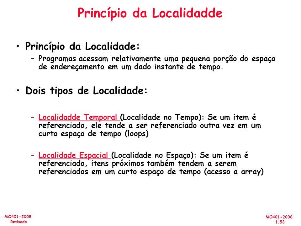 MO401-2006 1.53 MO401-2008 Revisado Princípio da Localidadde Princípio da Localidade: –Programas acessam relativamente uma pequena porção do espaço de