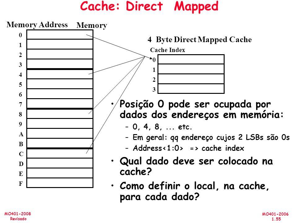 MO401-2006 1.55 MO401-2008 Revisado Cache: Direct Mapped Memory 4 Byte Direct Mapped Cache Memory Address 0 1 2 3 4 5 6 7 8 9 A B C D E F Cache Index 0 1 2 3 Posição 0 pode ser ocupada por dados dos endereços em memória: –0, 4, 8,...