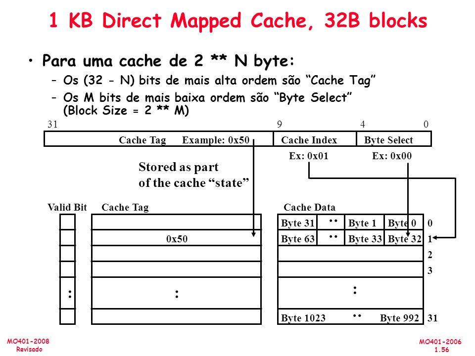 MO401-2006 1.56 MO401-2008 Revisado 1 KB Direct Mapped Cache, 32B blocks Para uma cache de 2 ** N byte: –Os (32 - N) bits de mais alta ordem são Cache Tag –Os M bits de mais baixa ordem são Byte Select (Block Size = 2 ** M) Cache Index 0 1 2 3 : Cache Data Byte 0 0431 : Cache TagExample: 0x50 Ex: 0x01 0x50 Stored as part of the cache state Valid Bit : 31 Byte 1Byte 31 : Byte 32Byte 33Byte 63 : Byte 992Byte 1023 : Cache Tag Byte Select Ex: 0x00 9
