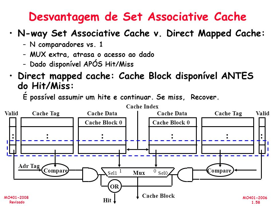 MO401-2006 1.58 MO401-2008 Revisado Desvantagem de Set Associative Cache N-way Set Associative Cache v. Direct Mapped Cache: –N comparadores vs. 1 –MU
