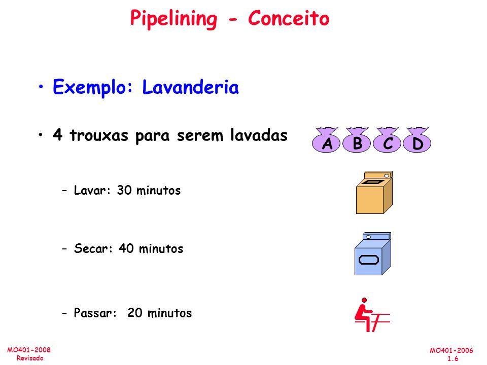 MO401-2006 1.6 MO401-2008 Revisado Pipelining - Conceito Exemplo: Lavanderia 4 trouxas para serem lavadas –Lavar: 30 minutos –Secar: 40 minutos –Passa