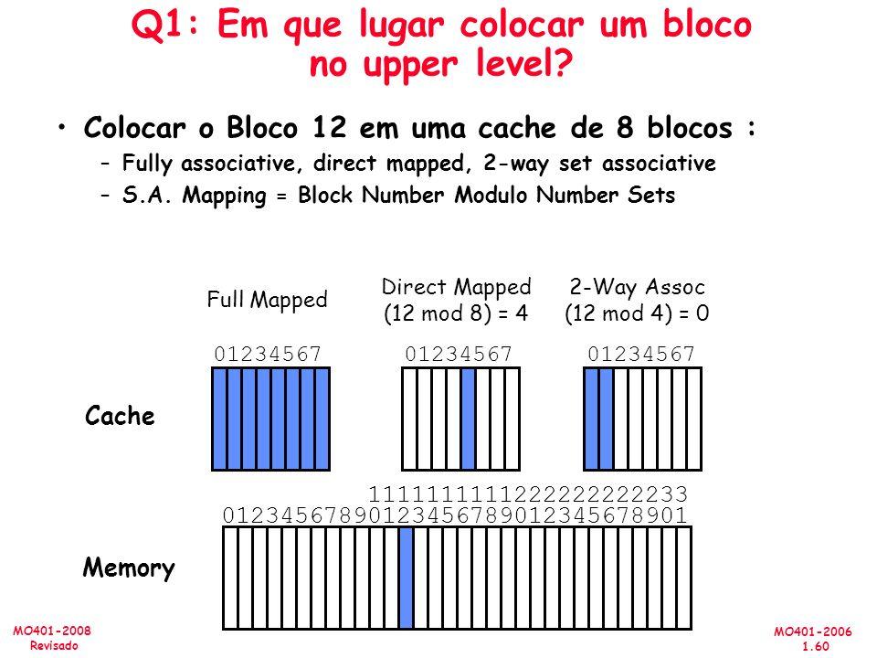 MO401-2006 1.60 MO401-2008 Revisado Q1: Em que lugar colocar um bloco no upper level? Colocar o Bloco 12 em uma cache de 8 blocos : –Fully associative