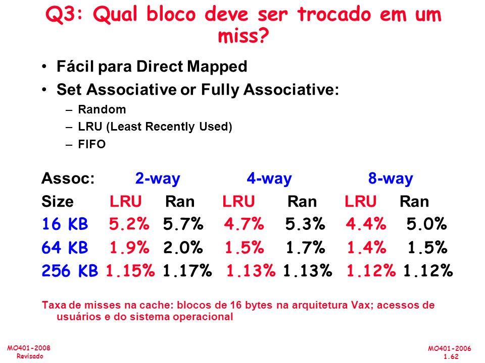 MO401-2006 1.62 MO401-2008 Revisado Q3: Qual bloco deve ser trocado em um miss? Fácil para Direct Mapped Set Associative or Fully Associative: –Random
