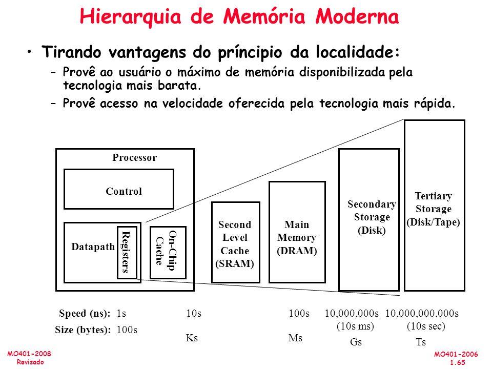 MO401-2006 1.65 MO401-2008 Revisado Hierarquia de Memória Moderna Tirando vantagens do príncipio da localidade: –Provê ao usuário o máximo de memória disponibilizada pela tecnologia mais barata.