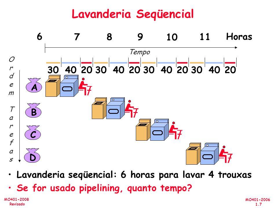 MO401-2006 1.7 MO401-2008 Revisado Lavanderia Seqüencial Lavanderia seqüencial: 6 horas para lavar 4 trouxas Se for usado pipelining, quanto tempo? AB