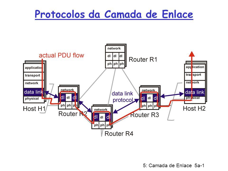 5: Camada de Enlace 5a-12 Protocolos de Particionamento do Canal TDM (Multiplexação por Divisão de Tempo): canal dividido em N intervalos de tempo (slots), um para cada usuário; ineficiente com usuários de pouco demanda ou quando carga for baixa.